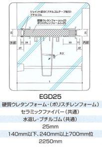 EGD25